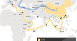 تحالف صد الحزام والطريق الصيني