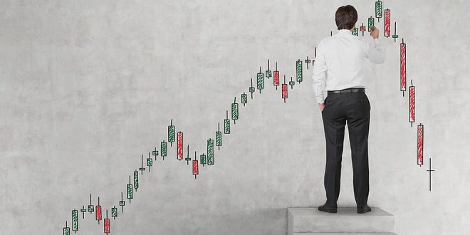 خطة تداول مع إدارة مخاطر جيدة