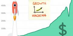 Growth Hacking والتسويق الرقمي